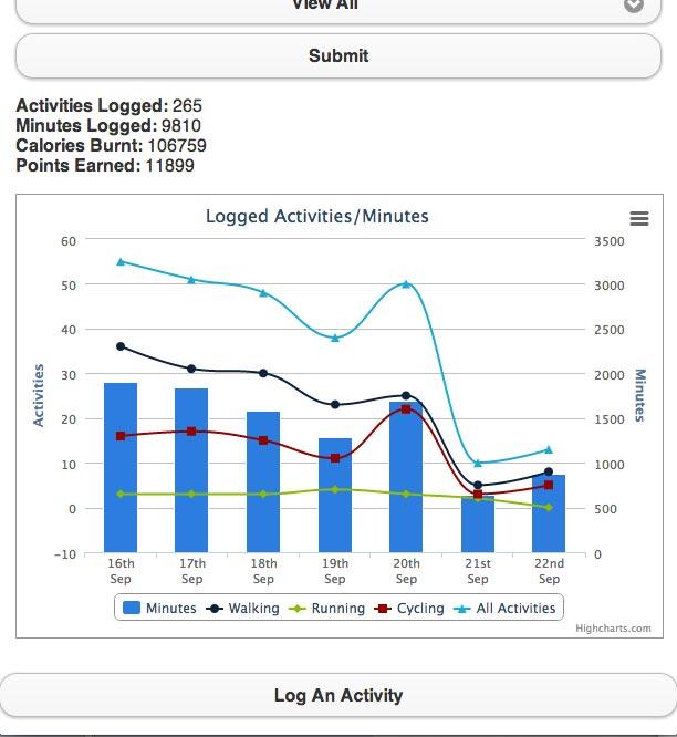 Statistics (mobile version)