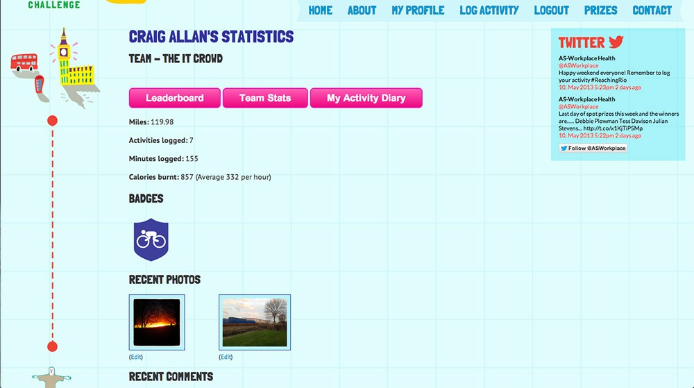 User statistics