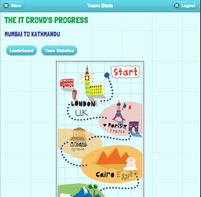 Team progress map (mobile version)